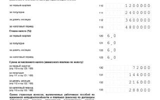 ТСЖ и декларация УСН: как правильно заполнить страницы этого отчета, в том числе раздел 3 — по целевым поступлениям с кодами для субсидий, взносов?