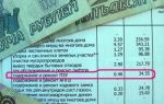 Код плательщика в квитанции жкх, что такое сои, что означает компл. услуга по то вдго и вкго, водоотведение, какая появилась новая строка гвс на одн?