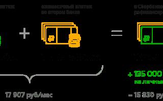 Рефинансирование имеющегося кредита в сбербанке