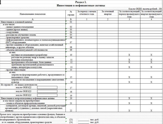 22-ЖКХ: что это за документ, где взять новую форму сводной для отчета, как вписывать сведения о статистике по инвестиционным расходам, каковы сроки сдачи?