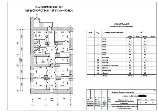Какие документы нужны для перевода нежилого помещения, перечень дополнительных бумаг, особенности оформления