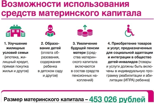 кредит без 2 ндфл какие банки дают кредит в укрсиббанке наличными калькулятор украина