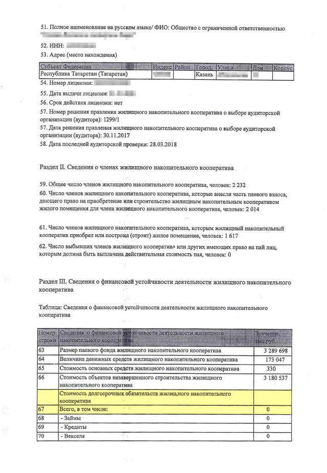 кредит на первый взнос на квартиру кредитная карта 18 лет екатеринбург