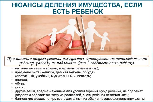 Если ребенок после развода остался прописан у отца: какие права у матери? Имеет ли право мать проживать по месту прописки ребенка?