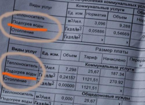 Ответственность за неразмещение информации в ГИС ЖКХ: какие административные штрафы предусмотрены, почему отложили их взыскание, а также на какое время перенесли?