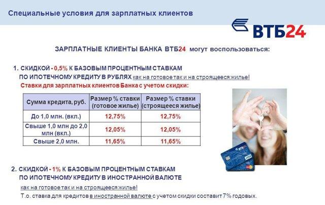 Ипотека без подтверждения дохода и трудовой занятости: можно ли взять кредит без справок (2-НДФЛ и др.), какие банки дают деньги по двум документам, под залог жилья?