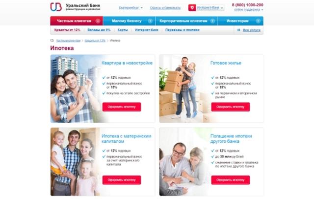 УРАЛСИБ ипотека (Уральский банк реконструкции и развития): с государственной поддержкой, условия, процентная ставка и досрочное погашение