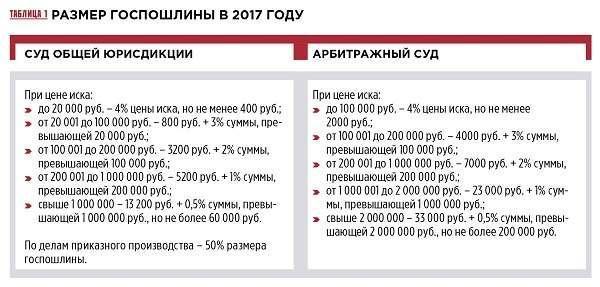 Задолженность по ЖКХ: как определить размер и что делать населению, если есть неустойки по оплате услуг по обеспечению квартиры ресурсами?