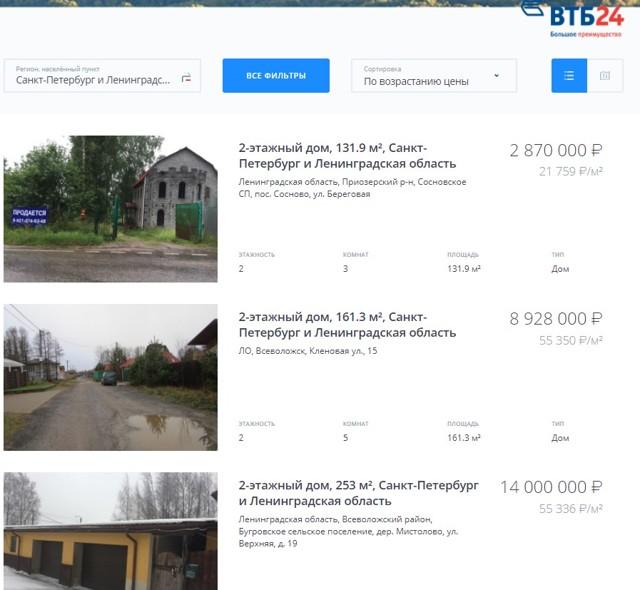 Кредит на строительство дома в втб 24