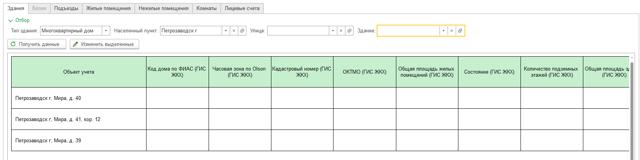 Инструкция по заполнению ГИС ЖКХ: образец и разъяснение, с чего начать, как разместить информацию по домам и как внести данные в перечень работ и услуг для УК?