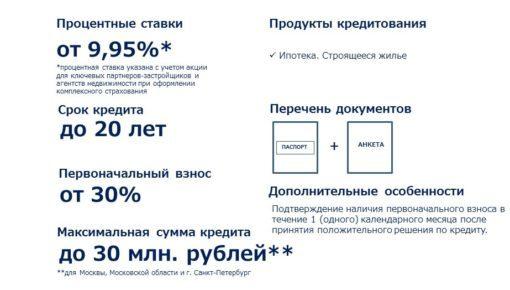 Втб 24 ипотека процентная ставка 2020 калькулятор на вторичное жилье воронеж