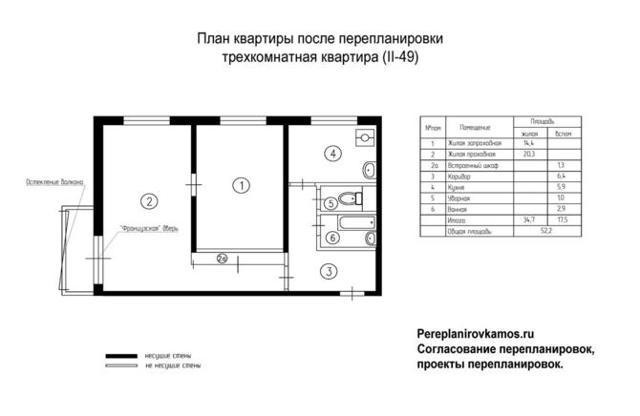 Перепланировка 3 х комнатной квартиры хрущевки в кирпичном и панельном доме. Варианты передела трехкомнатной кв серии П 3, П 44, П44Т, ii 49 в двухкомнатную и четырехкомнатную