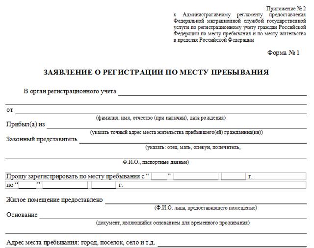 Какие документы нужны для временной регистрации по месту пребывания или прописке, как гражданину РФ, так и иностранцу?