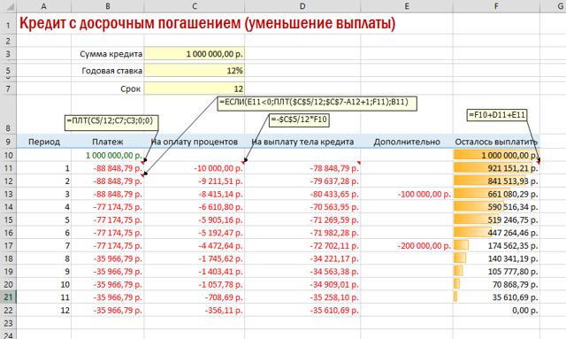 Расчет ипотеки по формуле: ежемесячные платежи, проценты, полная стоимость кредита, примеры в excel, господдержка, график погашения банку